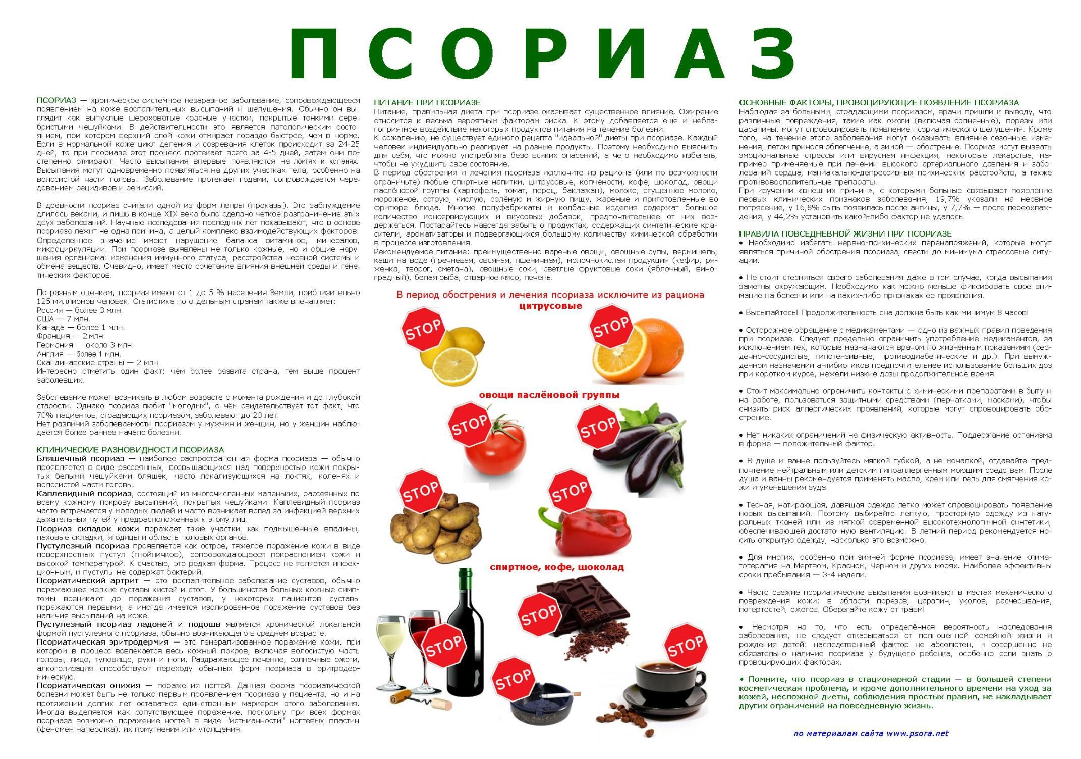 Диета и продукты при псориазе
